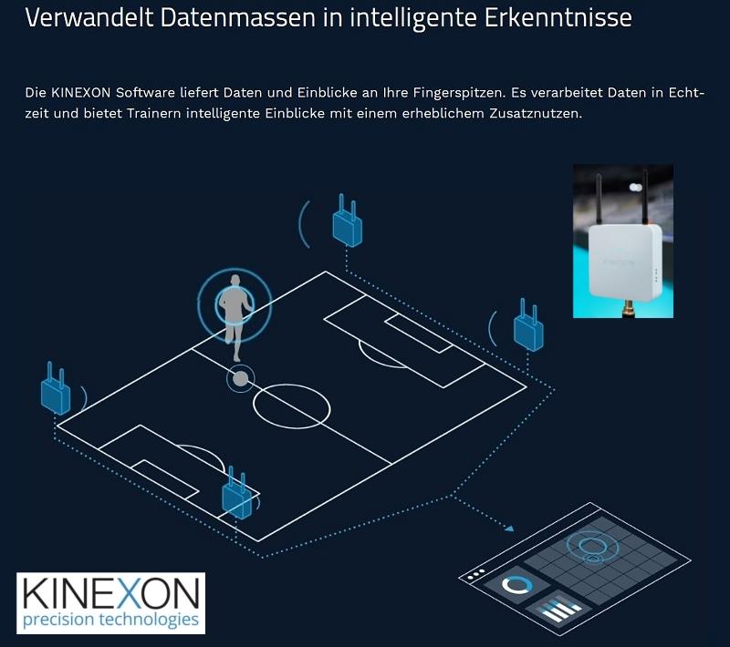 kinexon-3